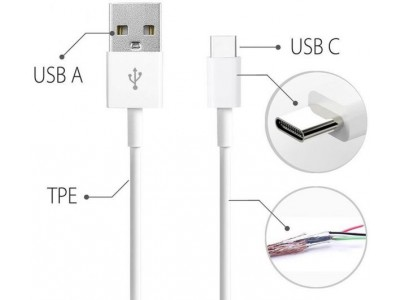 USB charger cable Type C